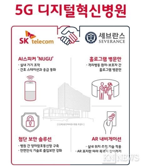 신축 용인세브란스병원 국내 첫 5g 디지털혁신병원으로 탄생